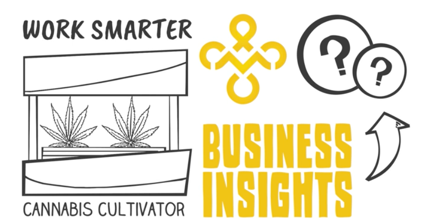 Cultivation Business Insights